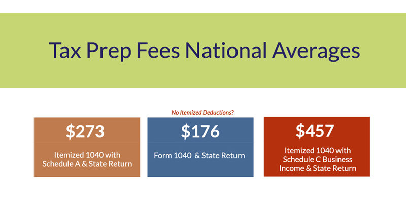 Income and Fee Study banner